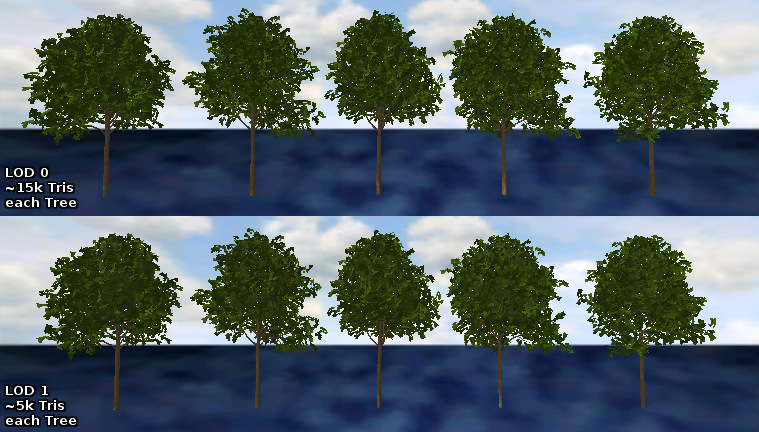 Comparison of Tree at LOD-0 and LOD-1 using Tree Canopy LOD